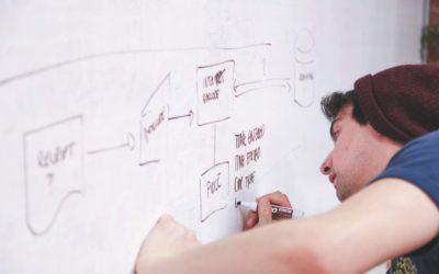 Start-up : 10 appels à projet  porteurs de sens, en 2020
