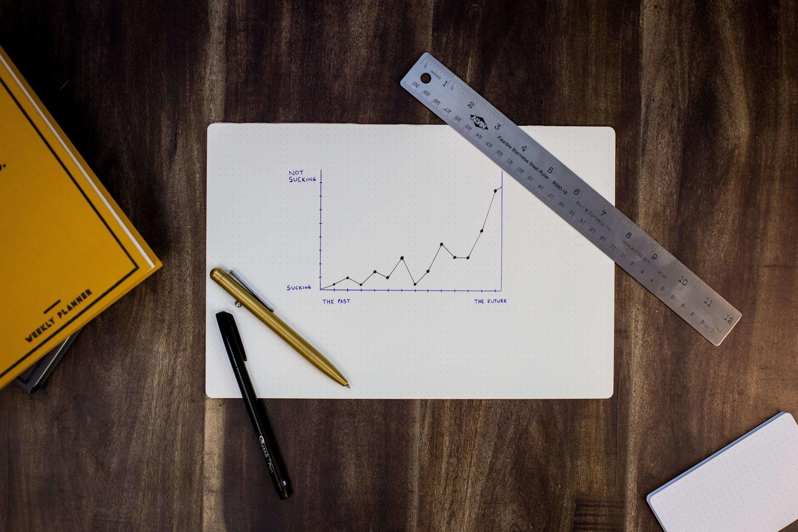 Comment faire une étude de marché et identifier les opportunités ?