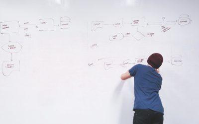 4 méthodes pour trouver des idées pour sa future start-up