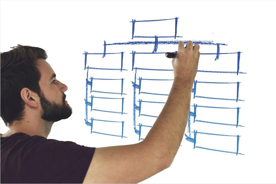 Les 6 étapes pour réussir son projet de création d'entreprise